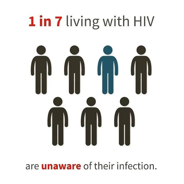 Over 1 million people in the U.S. are living with HIV today and 1 in 7 of them don't know Credit @hvcsny